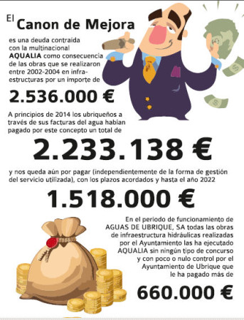 Una página del díptico del Foro Social de Ubrique.