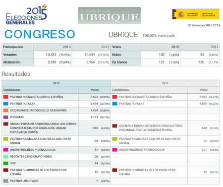 elecciones-generales-2015