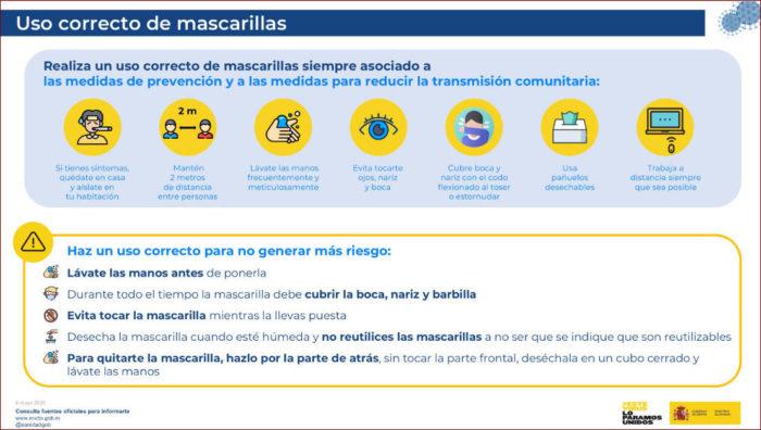 Instrucciones para el uso de mascarillas. Fuente: Ministerio de Sanidad.