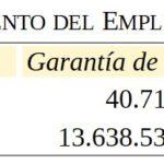 Unos 112.160 euros del programa de fomento del empleo agrario para Ubrique
