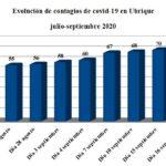 Setenta y dos personas se han contagiado de covid-19 en Ubrique desde el comienzo de la pandemia, según la Junta