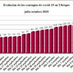 Cinco contagios más de coronavirus en Ubrique, hasta un total de 157