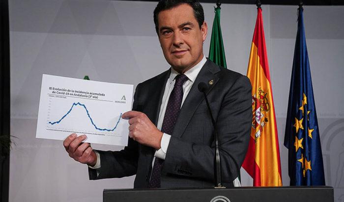El presidente de la Junta muestra un gráfico con la evolución de la tercera curva en Andalucía.